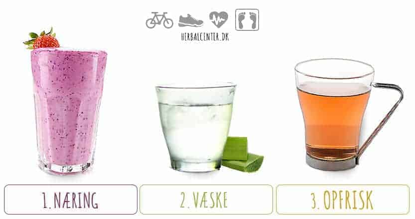 Herbalife nutritions ideel morgenmad
